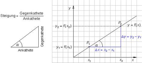 lineare funktionen kurz erklaert mathe brinkmann