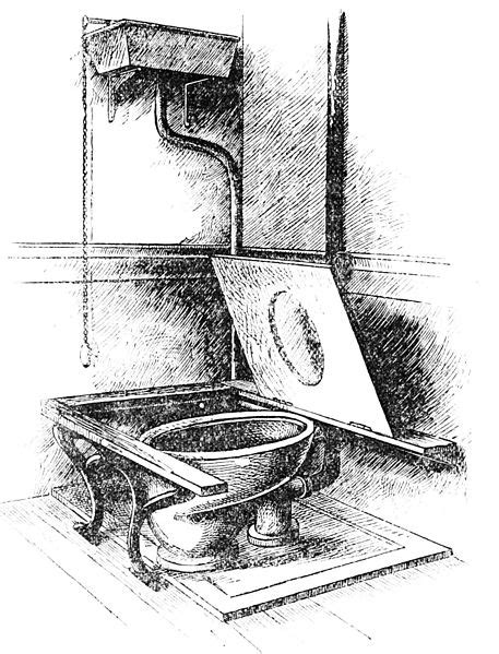 Water Closet History by File Psm V34 D326 Late 19th Century Sanitary Water Closet