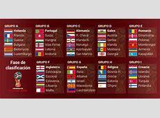 Mundial Rusia 2018Zona Europea Resultados y