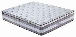 mattress vs foam beddingvs