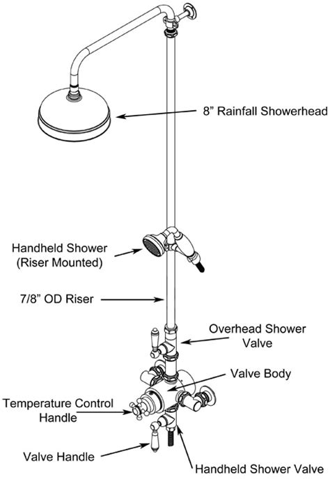 Shower Head Mount by Shower Comparison Page