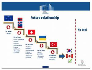Stairway to Brexit: Barnier maps out UK's Canadian path ...