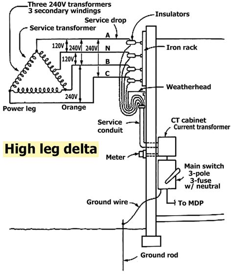 208 Single Phase Lighting Wiring Diagram by Get Step Up Transformer 208 To 480 Wiring Diagram