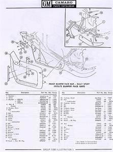 How To Identify A Rally Sport Camaro