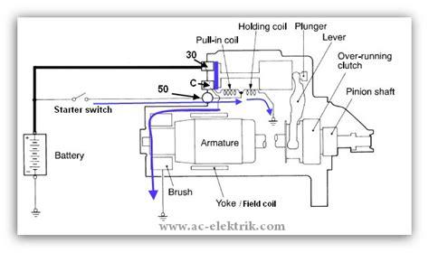 wiring diagram motor listrik electrical motor diagram