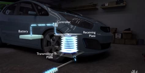 electric cars charging gov t researchers develop wireless car chargers that are