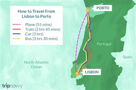 from lisbon to porto by how to get from lisbon to porto portugal