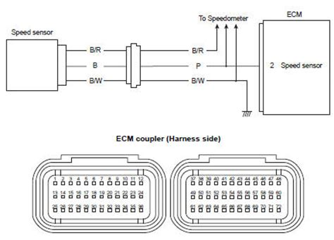 suzuki gsx   service manual dtc  p vehicle speed sensor circuit malfunction