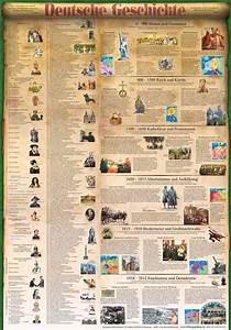 Deutsche Geschichte Poster F U00fcr Schule Und Zu Hause