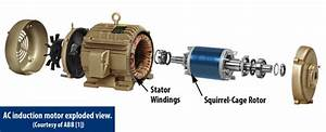 Exploded-view-of-ac-induction-motor