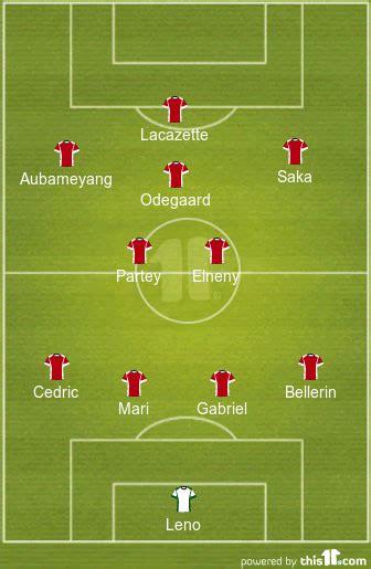 Predicted Arsenal Lineup Vs Slavia Praha- The 4th Official