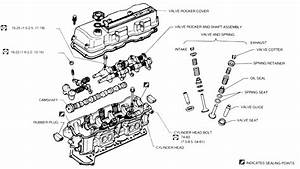 Wiring Diagram Nissan Z24 Engine