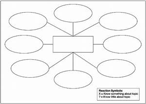 Mind Mapping Template Blank Sample