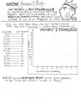 all worksheets 187 plot worksheets printable worksheets