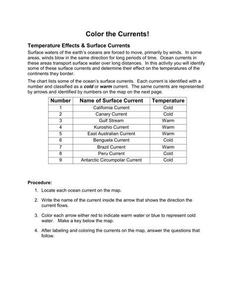 Worksheets Ocean Currents Worksheet Cheatslist Free Worksheets For Kids & Printable