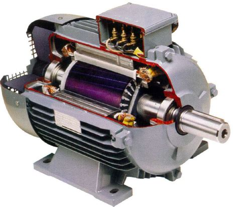 El Motor by 191 C 243 Mo Funciona El Motor El 233 Ctrico Como Funciona Que