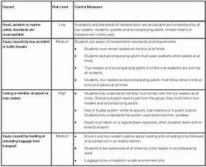 top result 60 elegant transport management plan template With transport management plan template