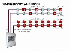 Fire Alarm System Diagram Pdf