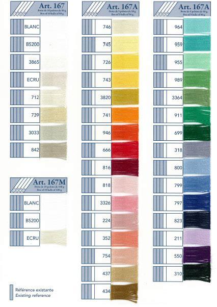 dmc thread color chart dmc cebelia crochet cotton color chart
