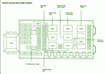 Ford Central Junction Fuse Box Diagram Circuit