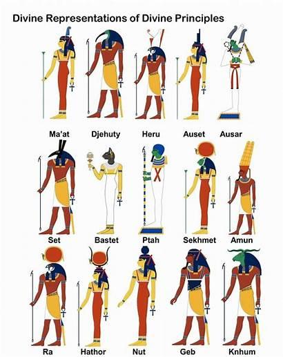 Egyptian Gods Goddesses Ancient Goddess Names Symbols