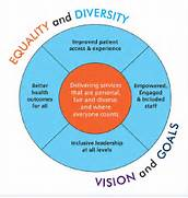 Equality-and-Diversity...
