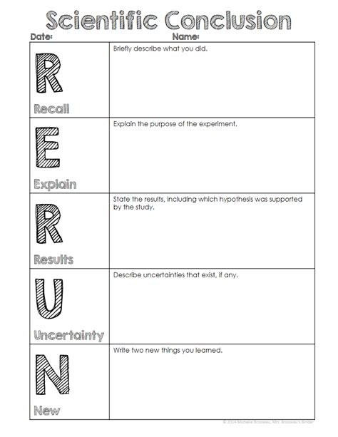 rerun conclusion writing template science ideas