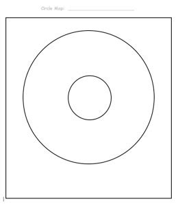 circle map template thinking maps in science if it s green or