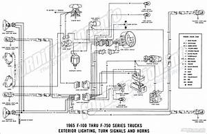 1973 Ford F100 Horn Wiring Diagram