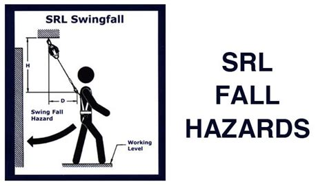 harness seat how to safely use a retractable lanyard fall protection