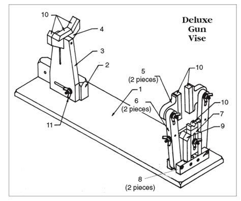 topic wooden gun cleaning vise plans adrians blogs