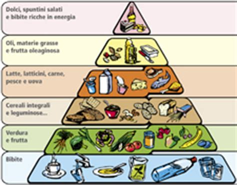 la piramide alimentare in francese alimentazione la piramide alimentare per gli sportivi