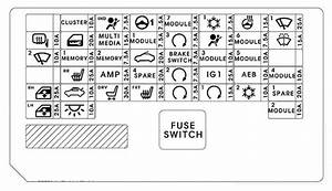 2019 Ram 1500 Interior Fuse Box Location