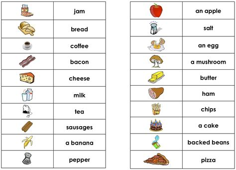 anglais vocabulaire cuisine food classe de cm1 cm2