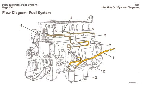 Cummins Fuel System Engine Diagram Chart