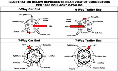 Trailer Country Wiring Diagram