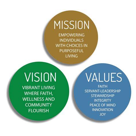 vision  mission menecracy publishers