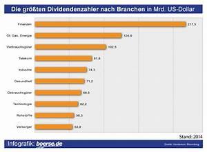 Aktien Dividende Berechnen : dividende dividenden renditen 2018 ~ Themetempest.com Abrechnung