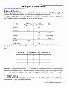 Hr Diagram  U2013 Student Guide