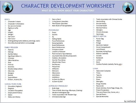character development worksheet yeah character development aetherial checklist for