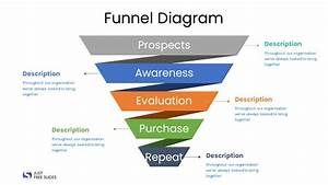 Funnel Diagram Ppt 2 Slides