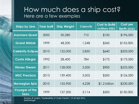 how much does it cost to send a certified letter how much does it cost to build a cruise ship fitbudha 9565