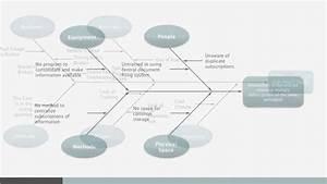 Cause And Effect Keynote Diagrams  Ishikawa Diagram
