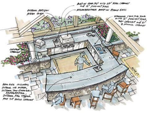 outside kitchen design plans planning for your outdoor kitchen