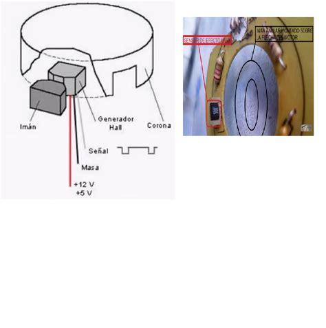 solucionado no arranca el motor ventilador de la evaporadora frigilux yoreparo