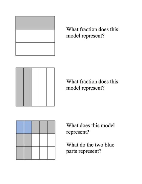 Using Visual Fraction Models