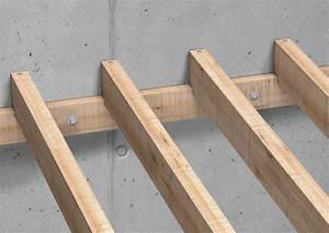 Holzbalken An Wand Befestigen : beton multi wit uh 300 w rth ~ A.2002-acura-tl-radio.info Haus und Dekorationen