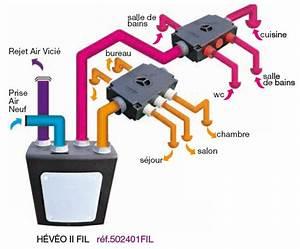 Ventilation Mécanique Répartie : ventilation m canique control e double flux ~ Melissatoandfro.com Idées de Décoration