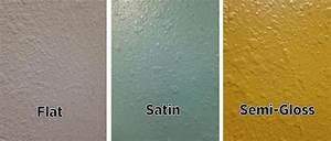 Paint finishes rc willey blog for Can i use eggshell paint in a bathroom
