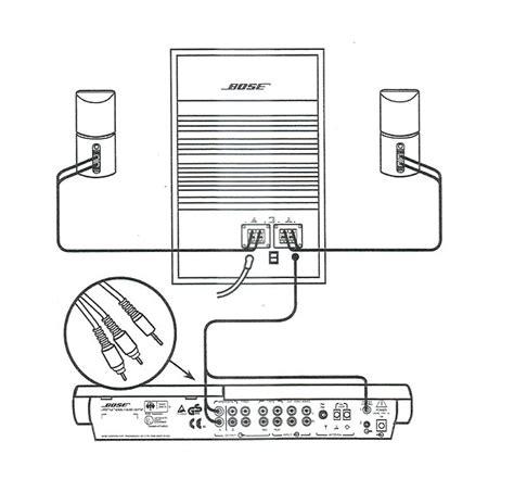 Bose Acoustim Audio Connector Diagram Catalog Auto Parts